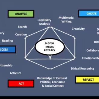 Belang van media-geletterdheid vraagt om andere pedagogiek